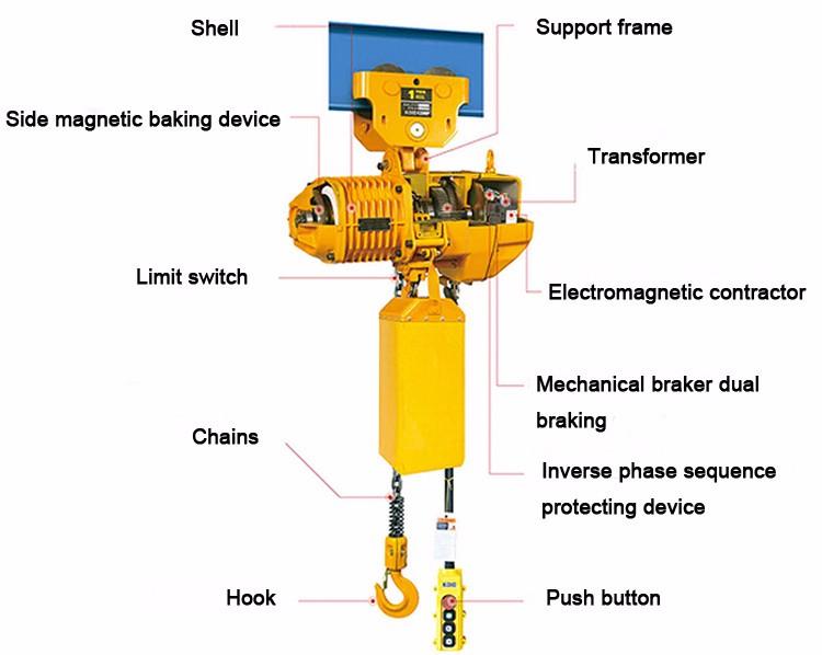 electric chain hoist 1-32ton