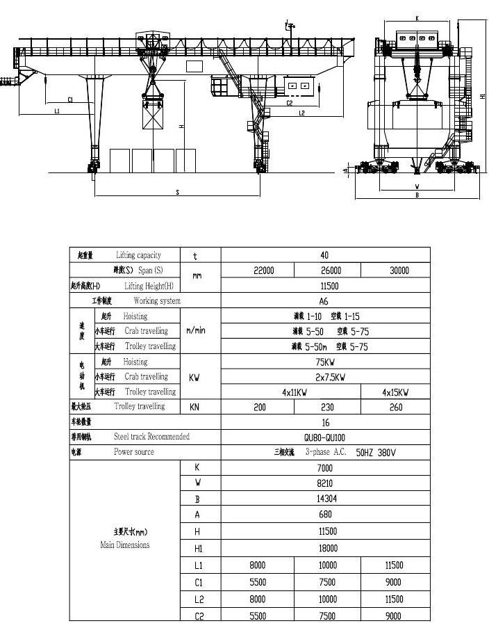 40t-container-gantry-crane-parameter-data