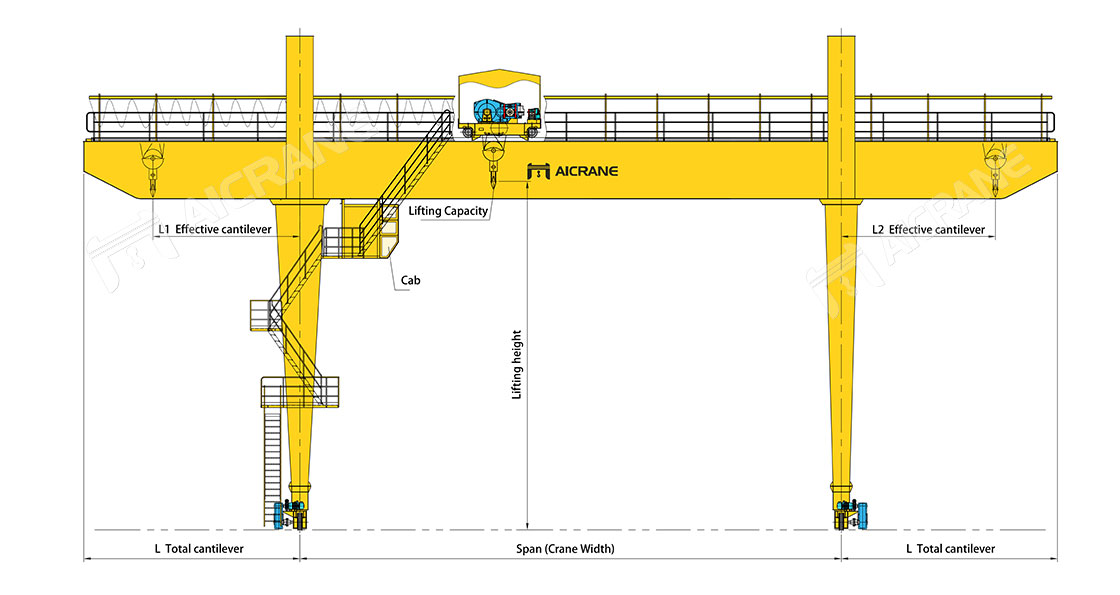 gantry-crane-details-drawing