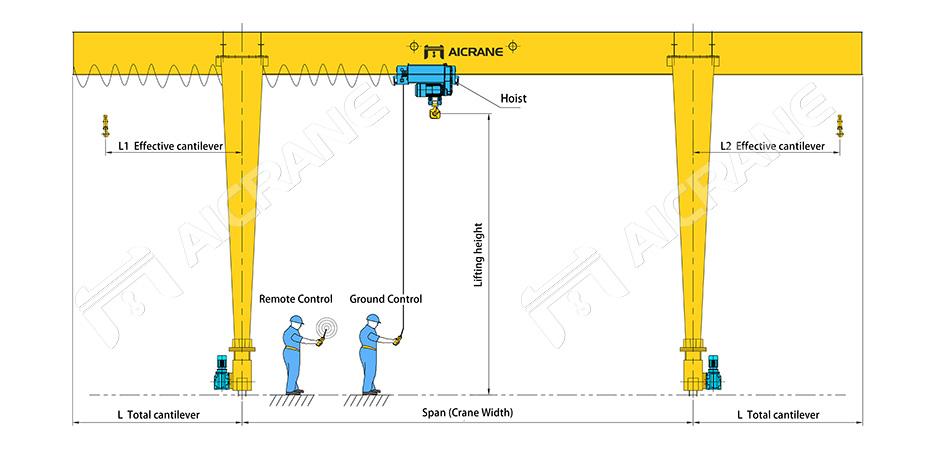 single-girder-gantry--crane-details